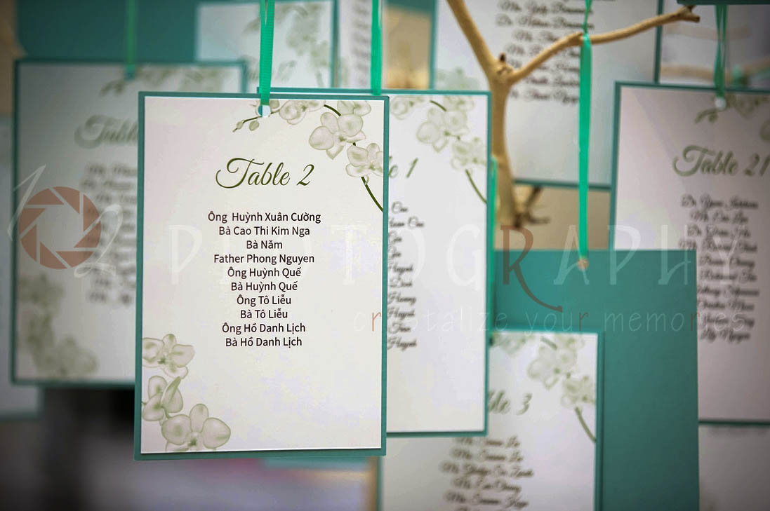 lyanne_alden_table_numbers